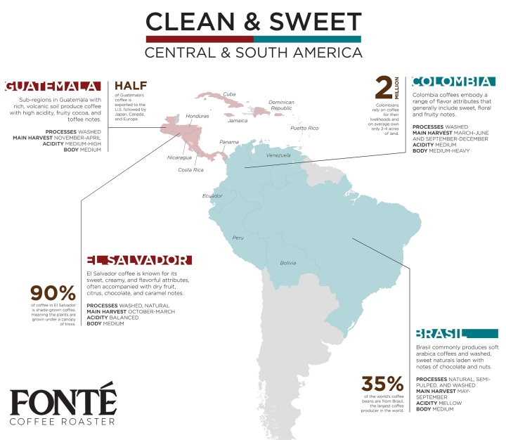 Fonte Specialty Coffee Map